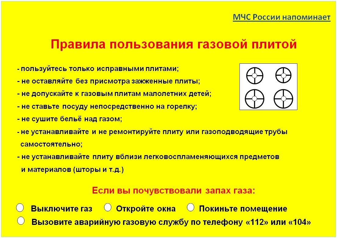 Правила пользования газовыми плитами в картинках